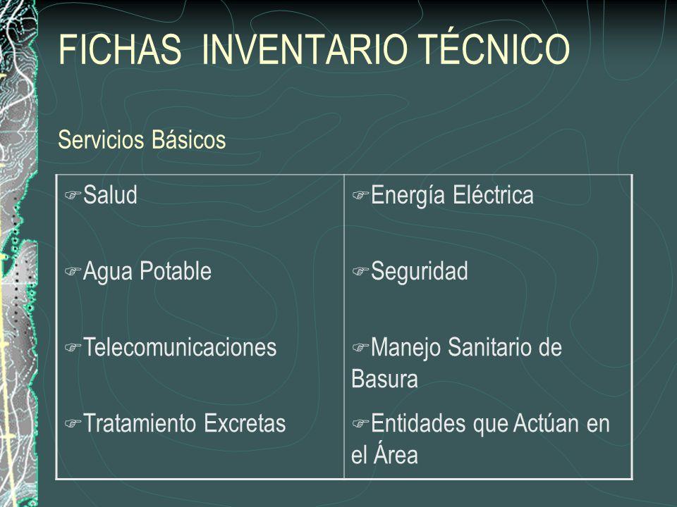 FICHAS INVENTARIO TÉCNICO Servicios Básicos