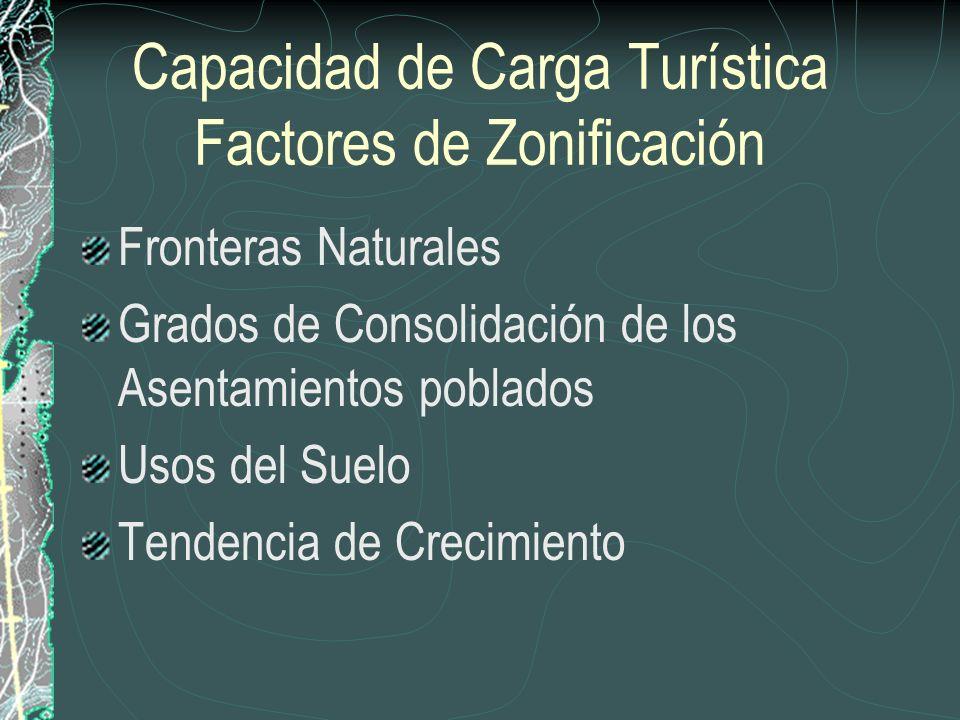 Capacidad de Carga Turística Factores de Zonificación
