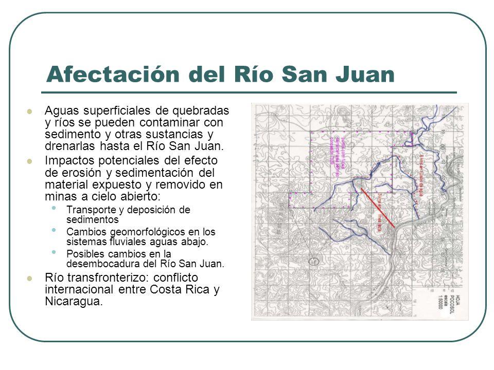 Afectación del Río San Juan