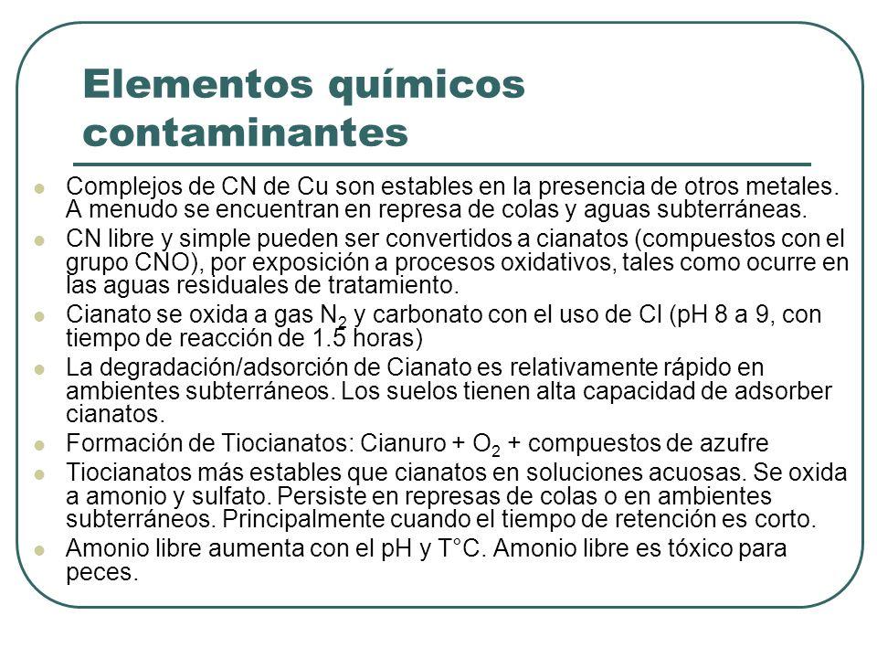 Elementos químicos contaminantes