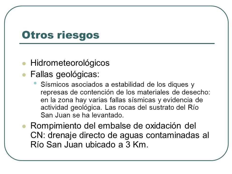 Otros riesgos Hidrometeorológicos Fallas geológicas: