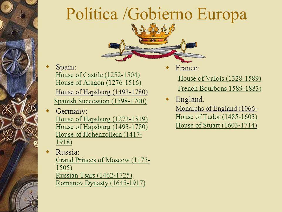 Política /Gobierno Europa