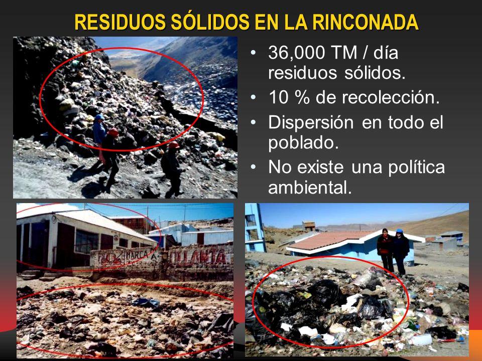RESIDUOS SÓLIDOS EN LA RINCONADA