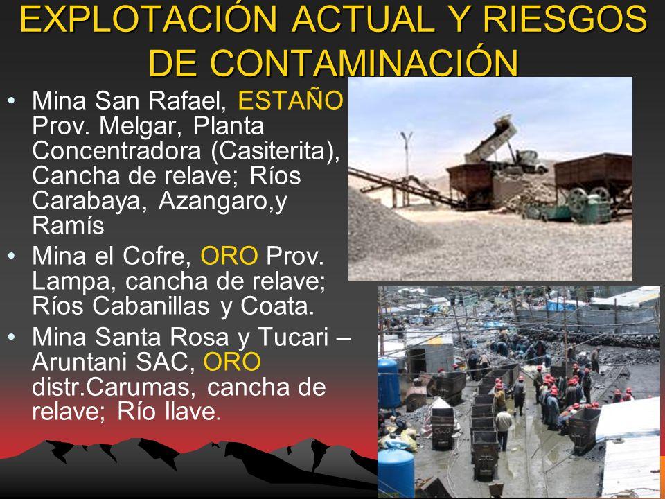 EXPLOTACIÓN ACTUAL Y RIESGOS DE CONTAMINACIÓN