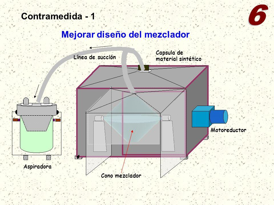 Mejorar diseño del mezclador