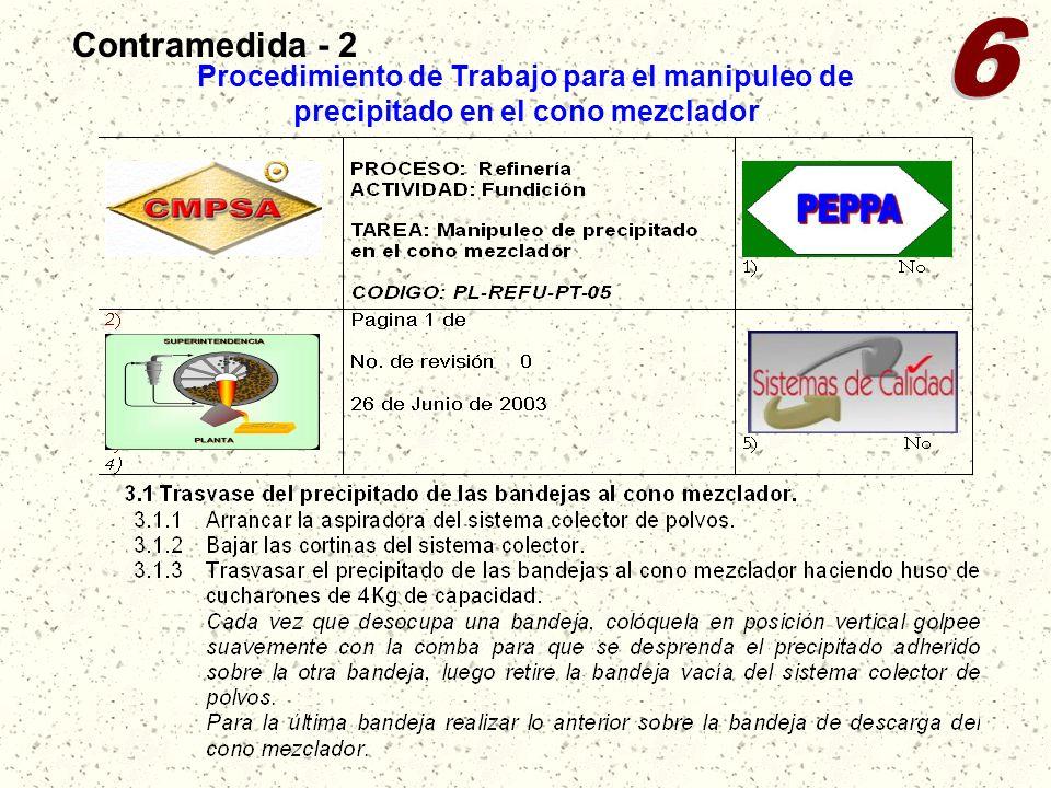 Contramedida - 26.Procedimiento de Trabajo para el manipuleo de precipitado en el cono mezclador.