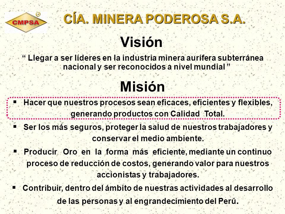 CÍA. MINERA PODEROSA S.A. Visión. Llegar a ser líderes en la industria minera aurífera subterránea nacional y ser reconocidos a nivel mundial