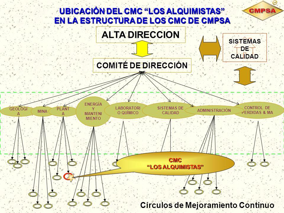 ENERGÍA Y MANTENIMIENTO CONTROL DE PERDIDAS & MA