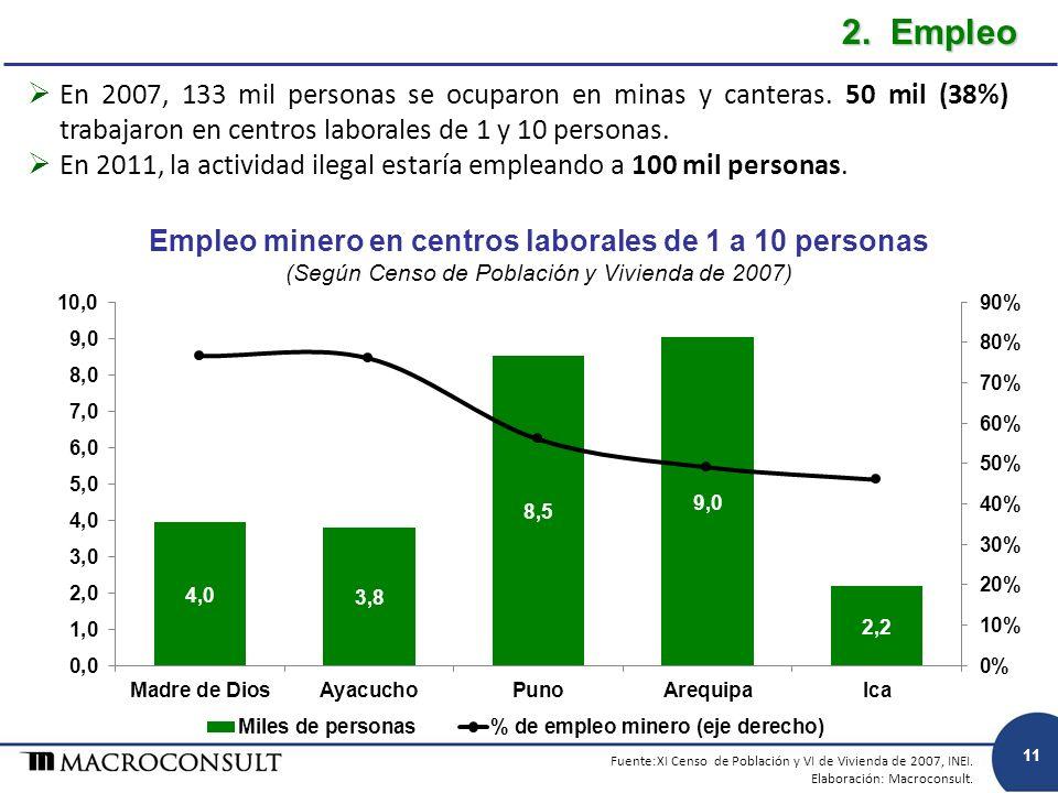 Empleo minero en centros laborales de 1 a 10 personas