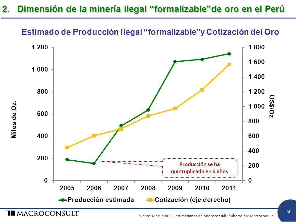 2. Dimensión de la minería ilegal formalizable de oro en el Perú