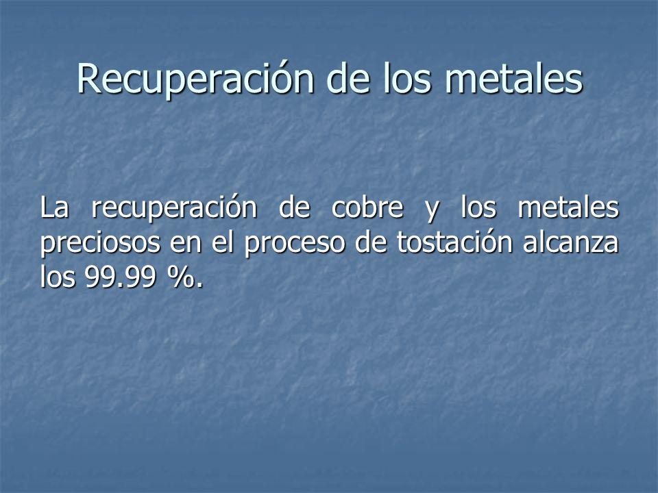 Recuperación de los metales