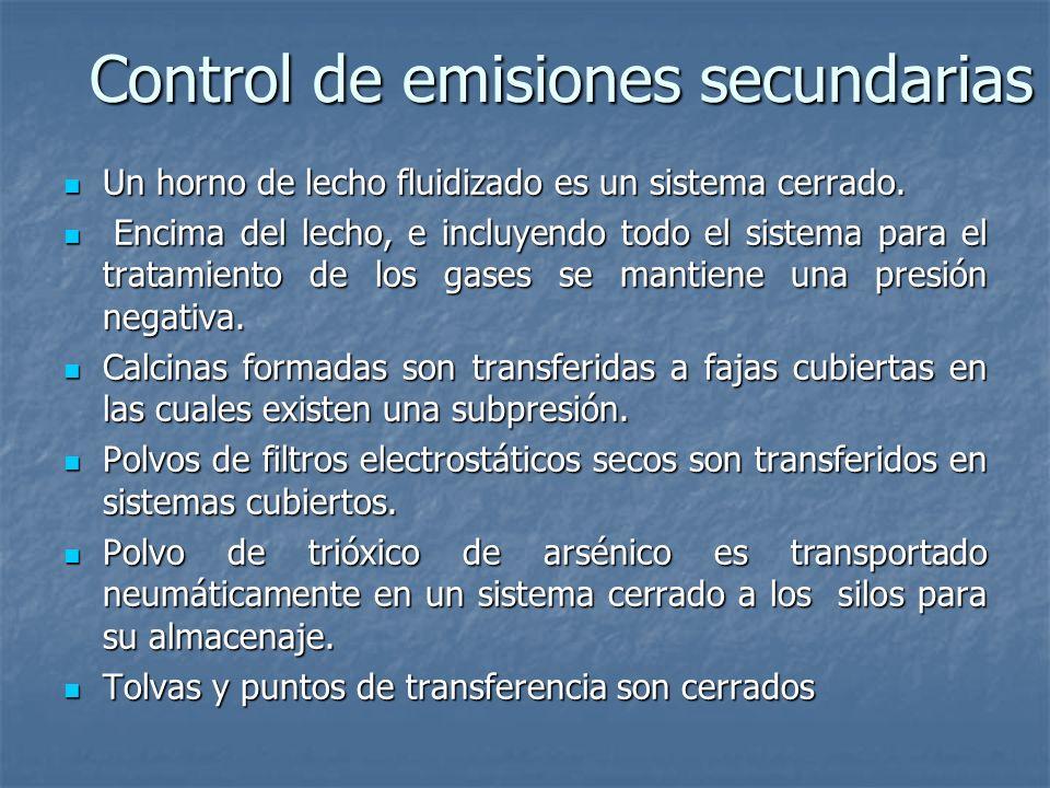 Control de emisiones secundarias