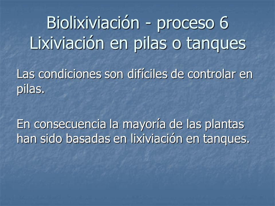 Biolixiviación - proceso 6 Lixiviación en pilas o tanques