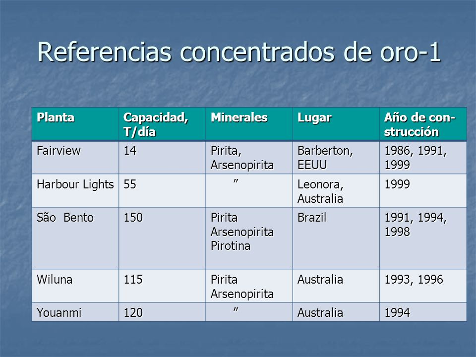 Referencias concentrados de oro-1