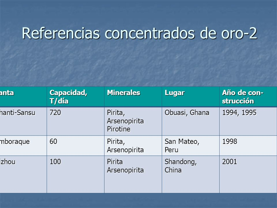 Referencias concentrados de oro-2