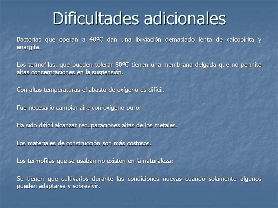 Dificultades adicionales
