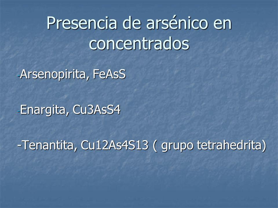 Presencia de arsénico en concentrados