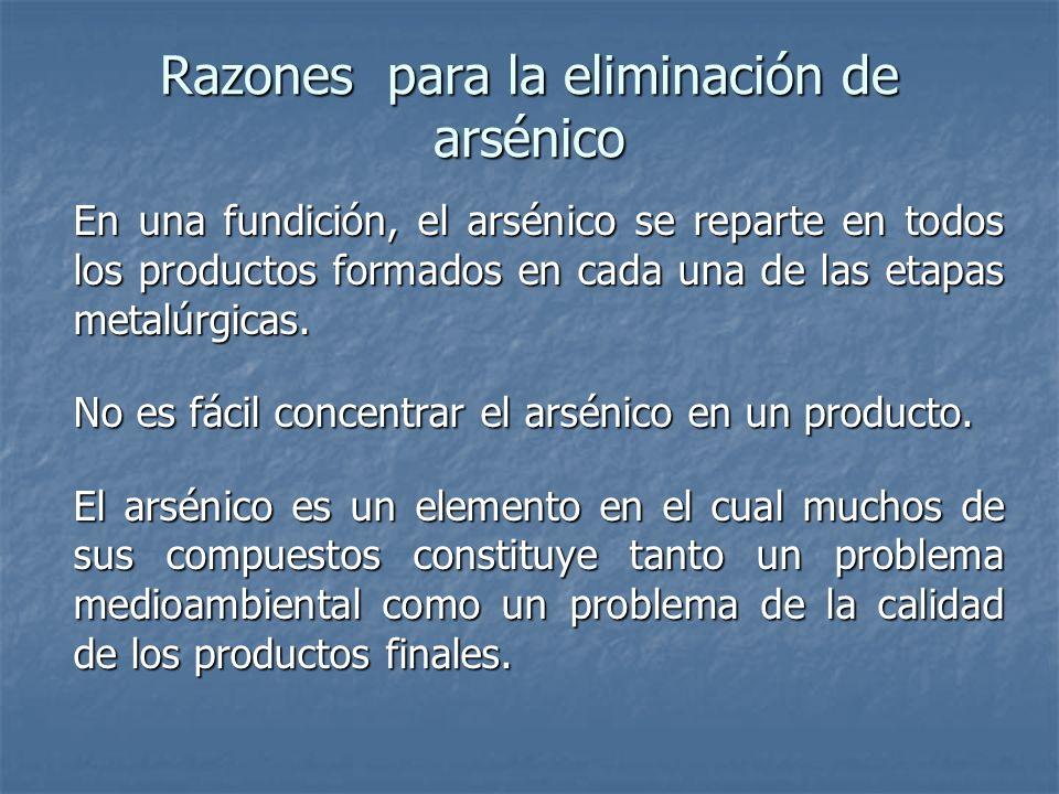 Razones para la eliminación de arsénico