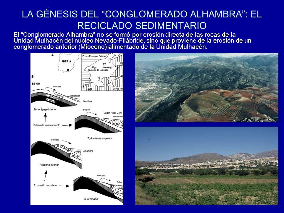 LA GÉNESIS DEL CONGLOMERADO ALHAMBRA : EL RECICLADO SEDIMENTARIO