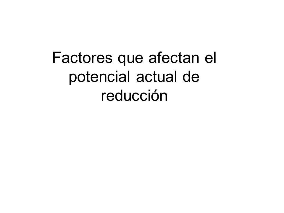 Factores que afectan el potencial actual de reducción