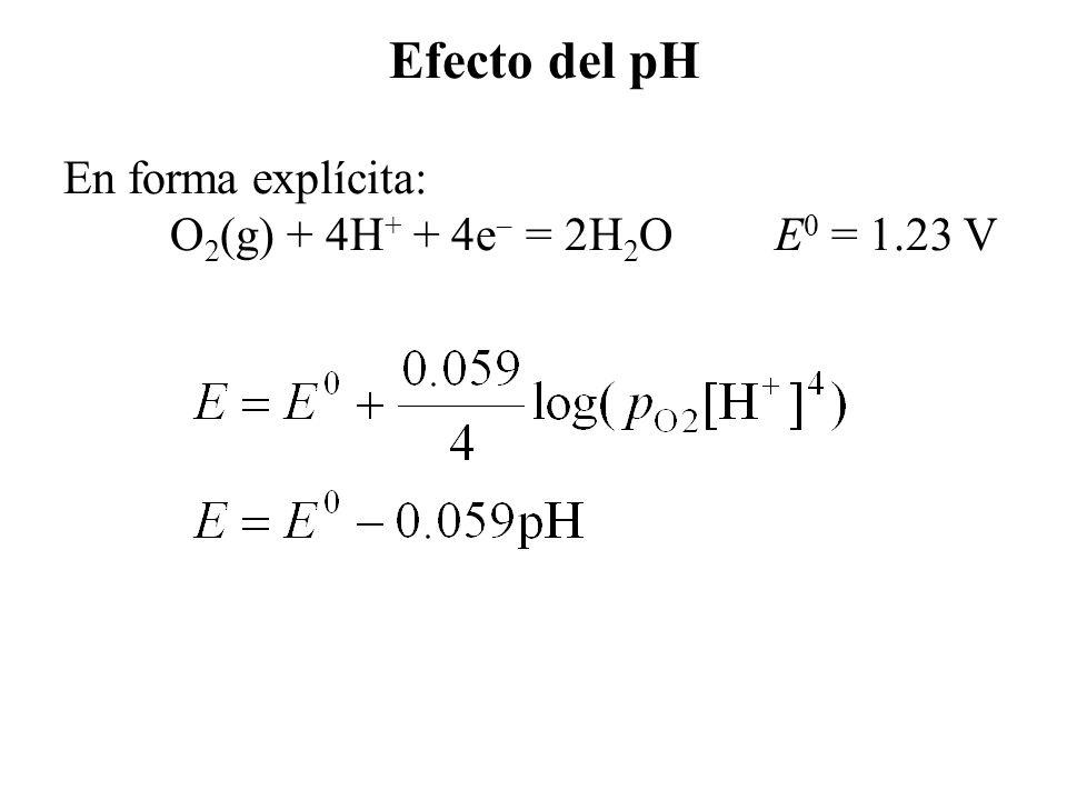 Efecto del pH En forma explícita: O2(g) + 4H+ + 4e = 2H2O E0 = 1.23 V
