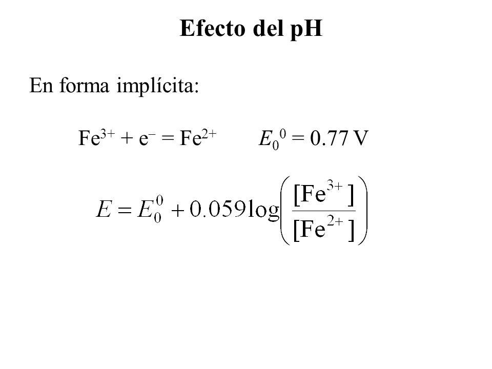 Efecto del pH En forma implícita: Fe3+ + e = Fe2+ E00 = 0.77 V