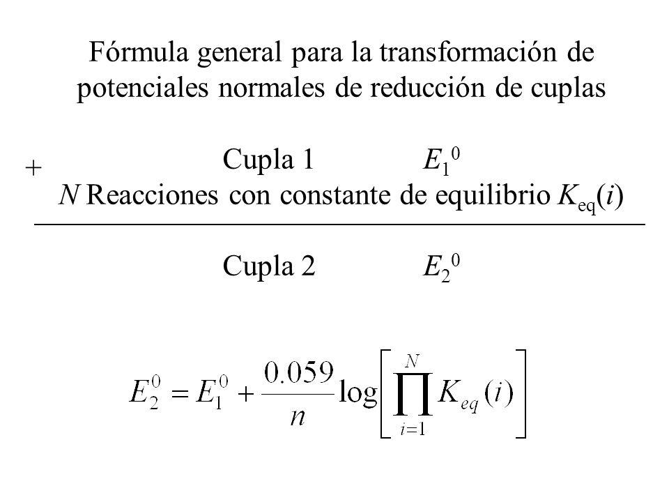 N Reacciones con constante de equilibrio Keq(i)