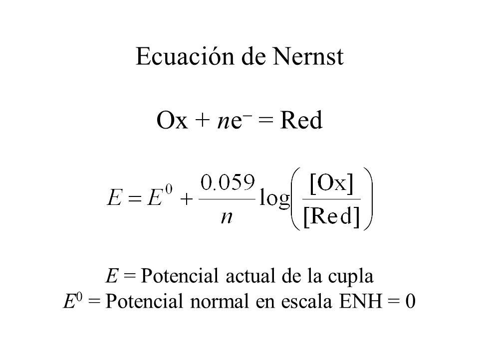 Ecuación de Nernst Ox + ne = Red E = Potencial actual de la cupla