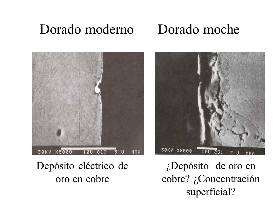 Dorado moderno Dorado moche Depósito eléctrico de oro en cobre