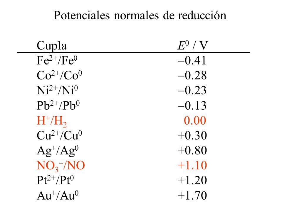 Potenciales normales de reducción