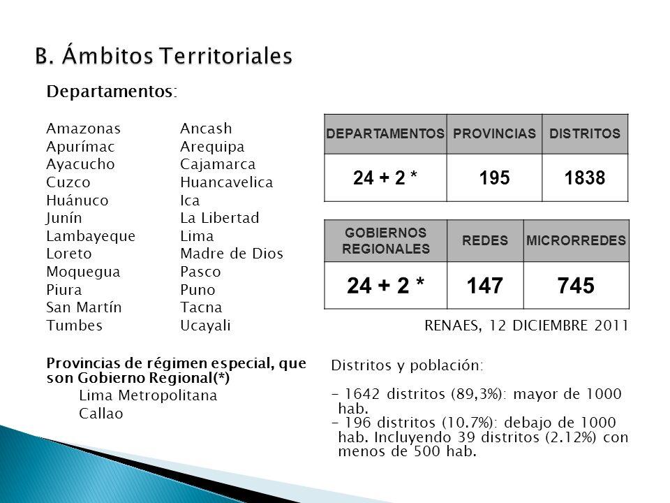 B. Ámbitos Territoriales