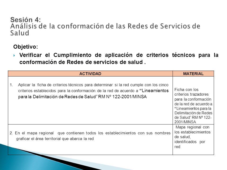 Sesión 4: Análisis de la conformación de las Redes de Servicios de Salud