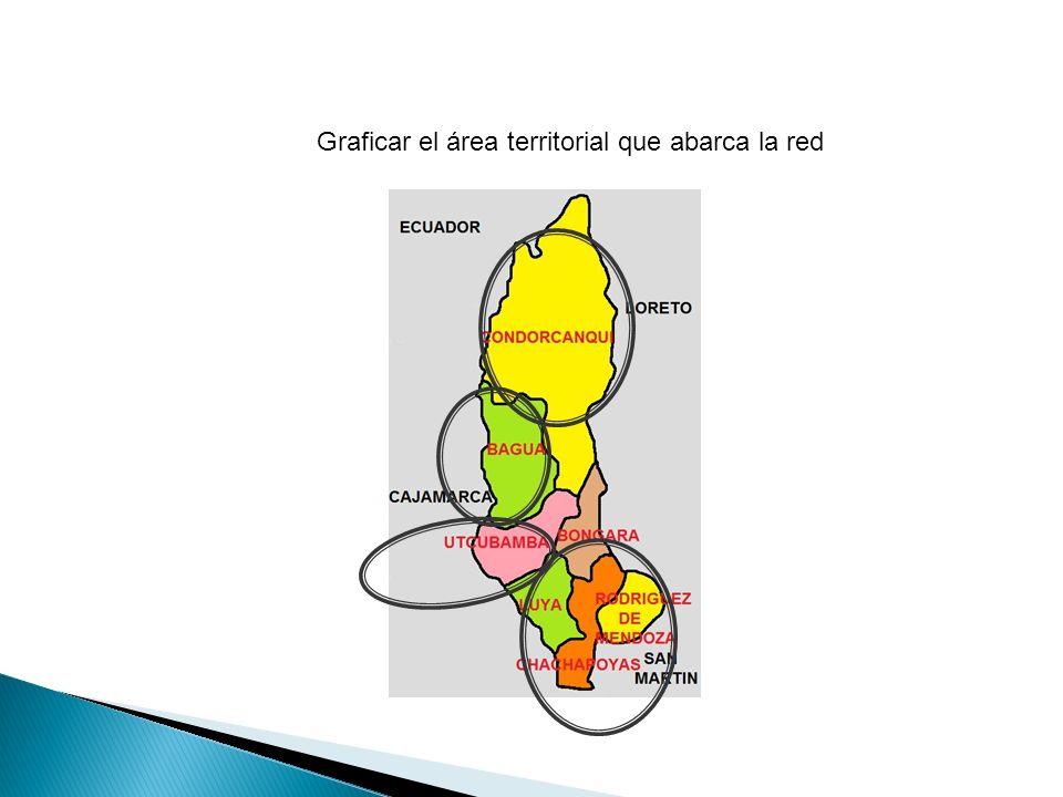 Graficar el área territorial que abarca la red