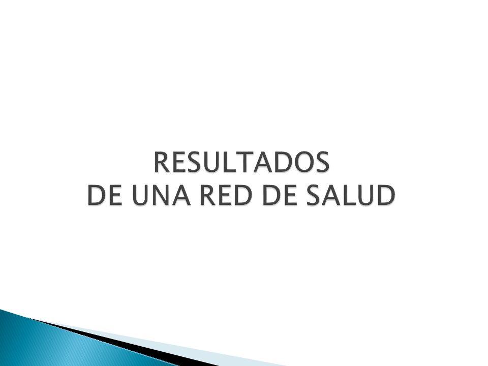 RESULTADOS DE UNA RED DE SALUD