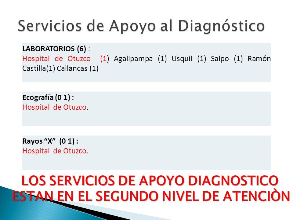 Servicios de Apoyo al Diagnóstico