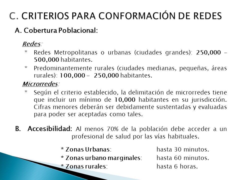 C. CRITERIOS PARA CONFORMACIÓN DE REDES