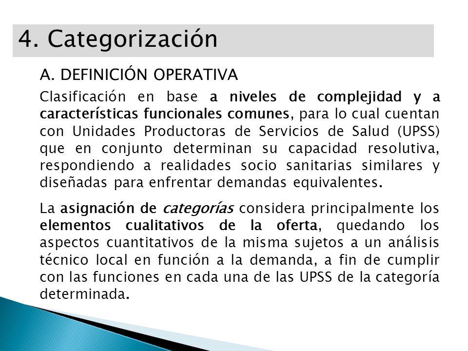 4. Categorización A. DEFINICIÓN OPERATIVA