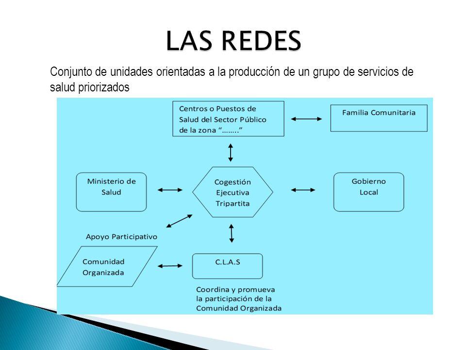 LAS REDES Conjunto de unidades orientadas a la producción de un grupo de servicios de salud priorizados.