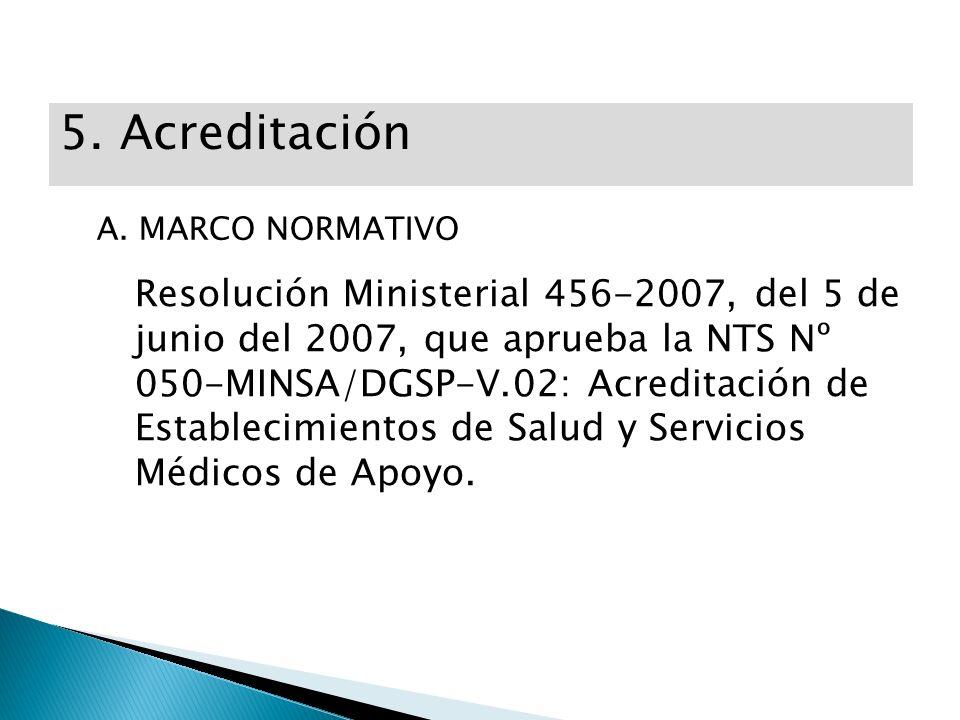 5. Acreditación A. MARCO NORMATIVO.