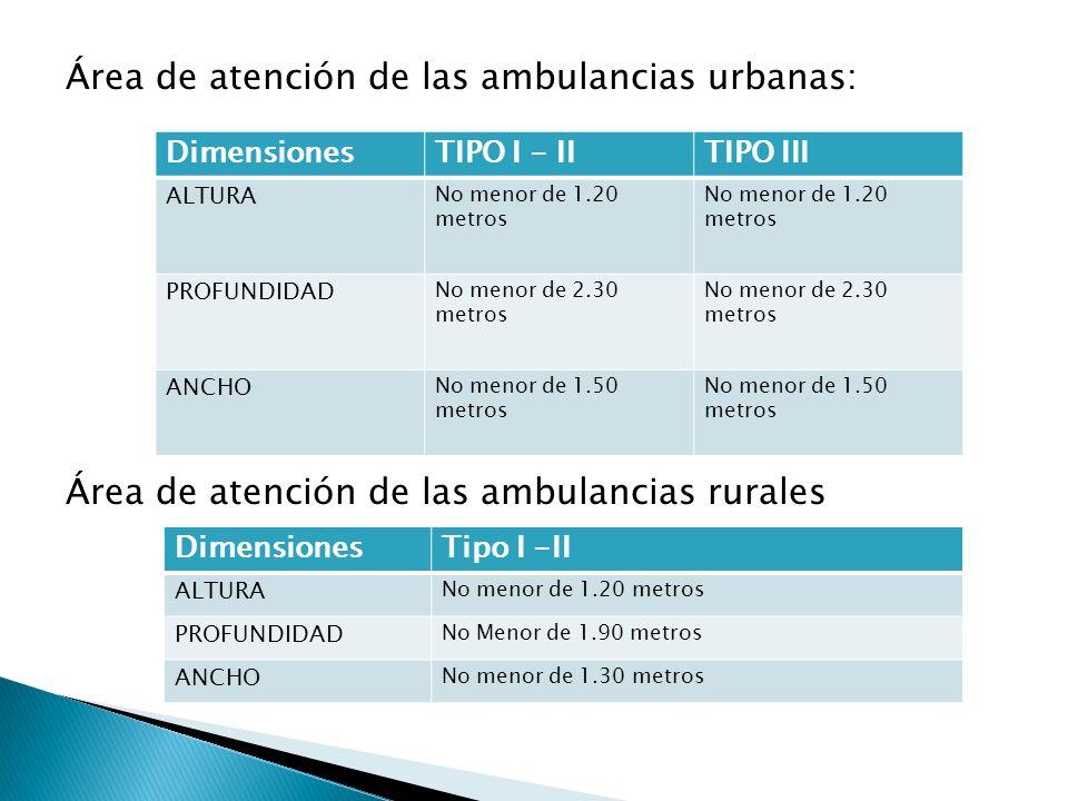 Área de atención de las ambulancias urbanas: Área de atención de las ambulancias rurales