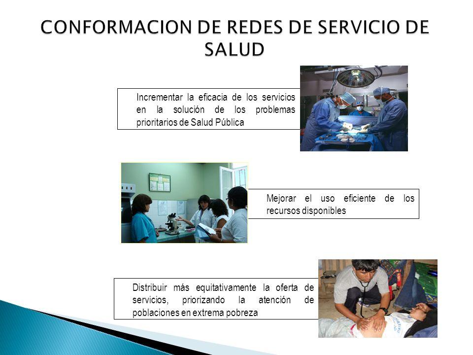 CONFORMACION DE REDES DE SERVICIO DE SALUD