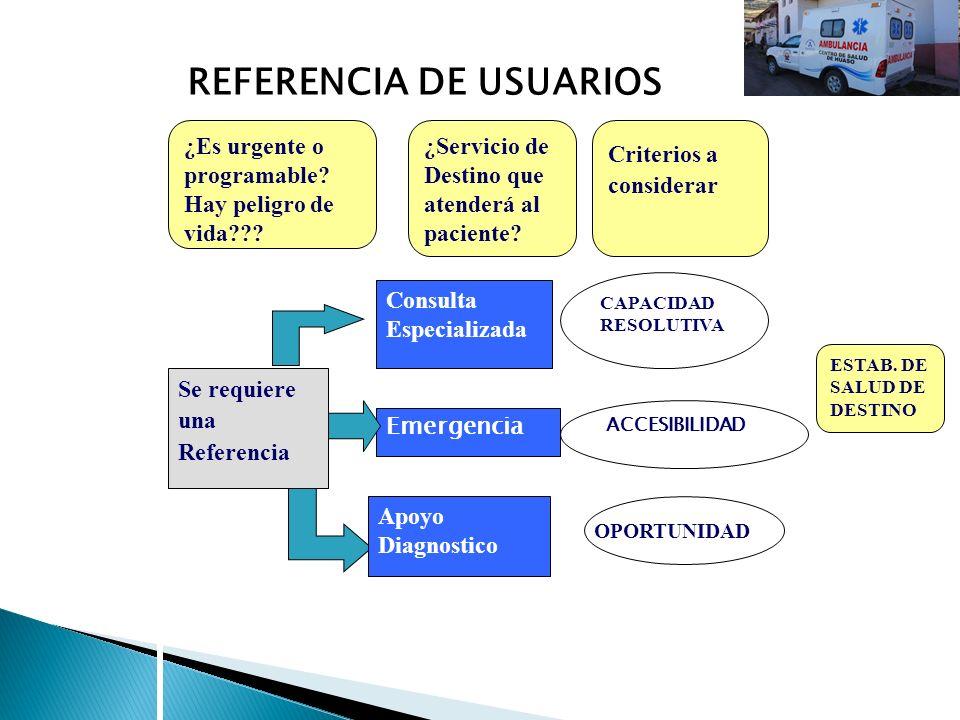 REFERENCIA DE USUARIOS
