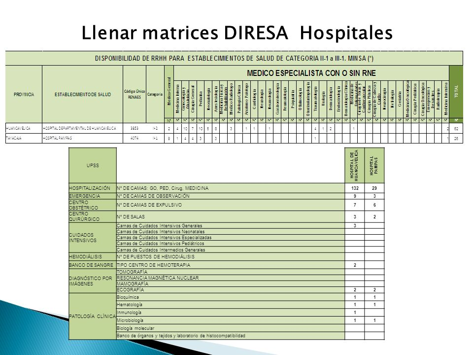 HOSPITAL DE HUANCAVELICA
