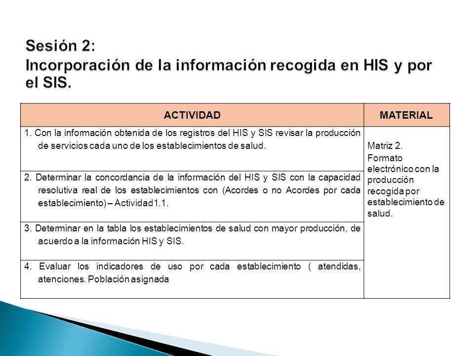 Sesión 2: Incorporación de la información recogida en HIS y por el SIS.
