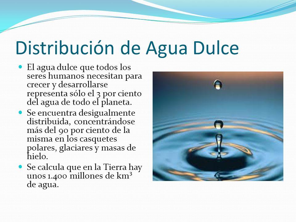 Distribución de Agua Dulce