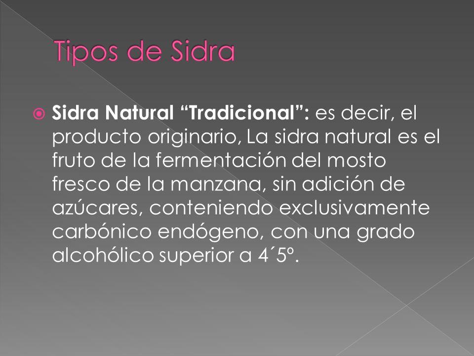 Tipos de Sidra