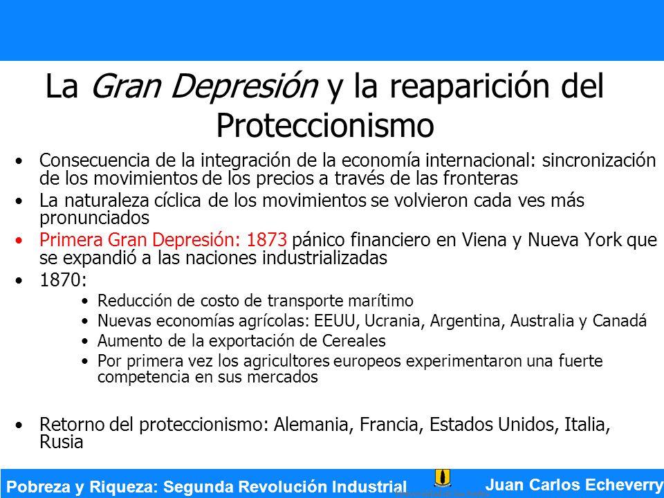 La Gran Depresión y la reaparición del Proteccionismo