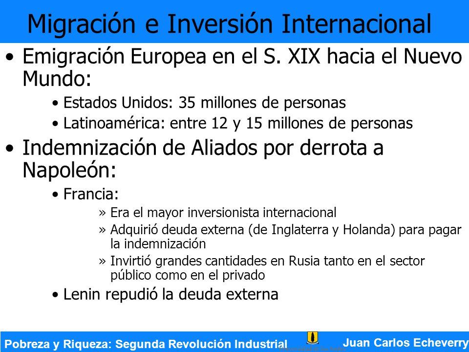Migración e Inversión Internacional