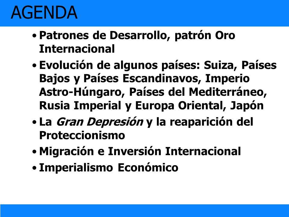 AGENDA Patrones de Desarrollo, patrón Oro Internacional
