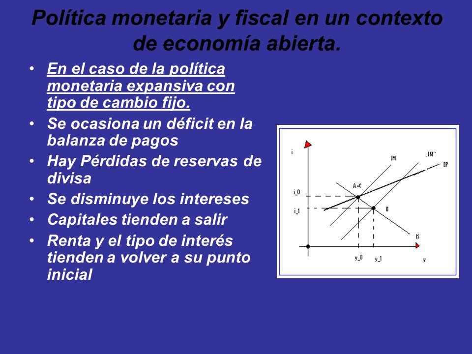 Política monetaria y fiscal en un contexto de economía abierta.